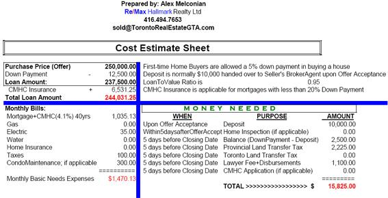 Toronto Real Estate GTA - Cost Estimate Sheet