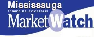 Mississauga Housing Statistics