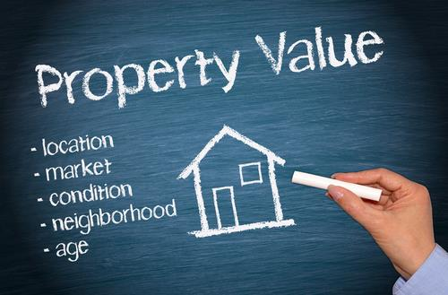 Attractive What Is An Appraisal U0026 How Does It Impact The Real Estate Transaction?