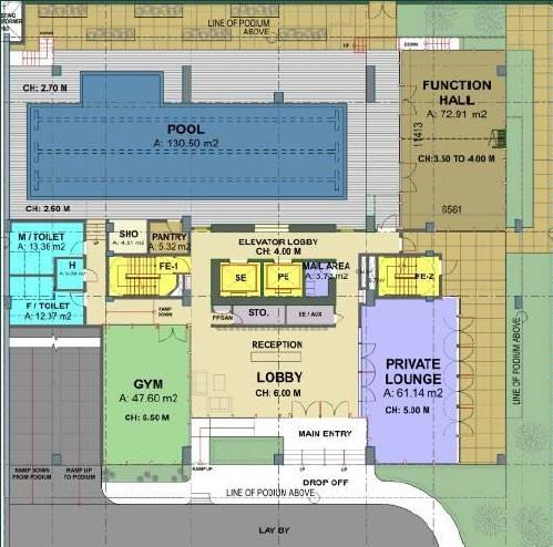 Layout of Amenities