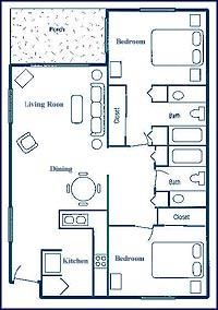 Typical Room Layout