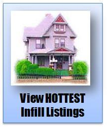 View the Hottest Infill Listings in Calgary