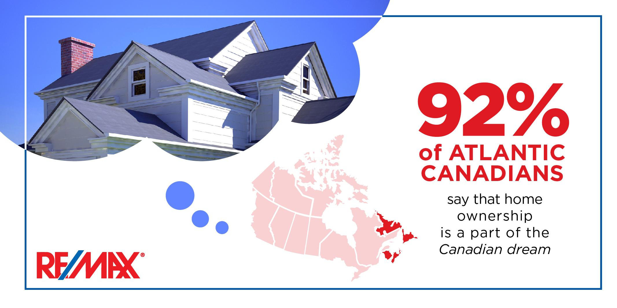 The Canadian Dream - home ownership - RE/MAX