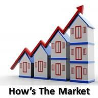 How is Real Estate Market