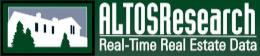 Research Real Estate Trends For All Metro NY/NJ Communities - By Altos RE Research