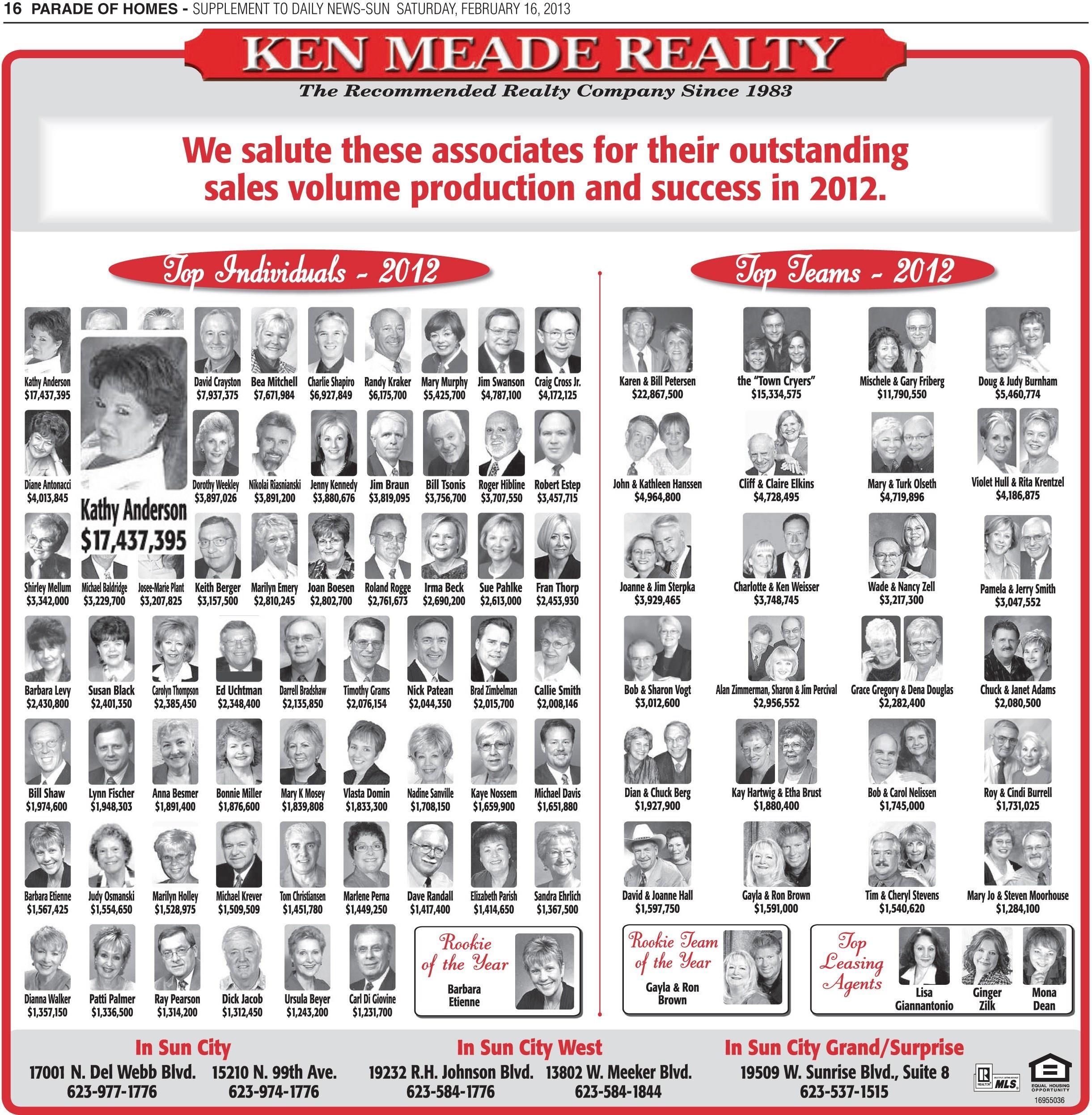 Top Ken Meade Realty Realtor agents
