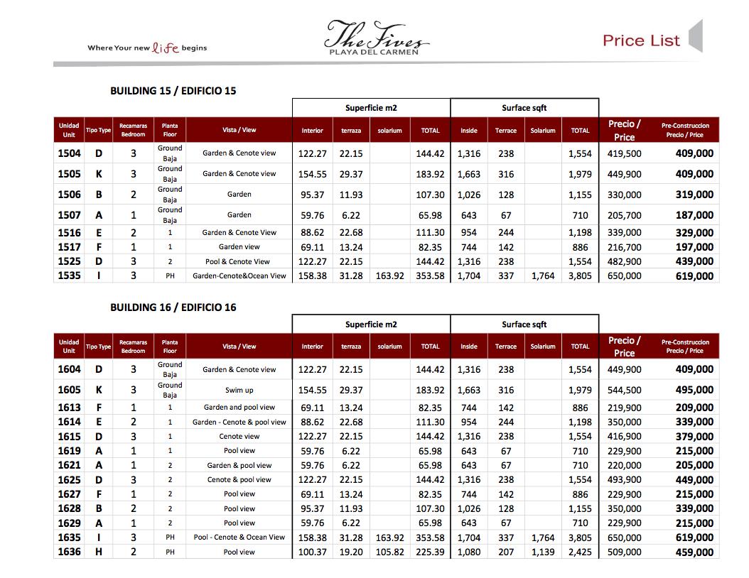 Azul Fives Real Estate Price List