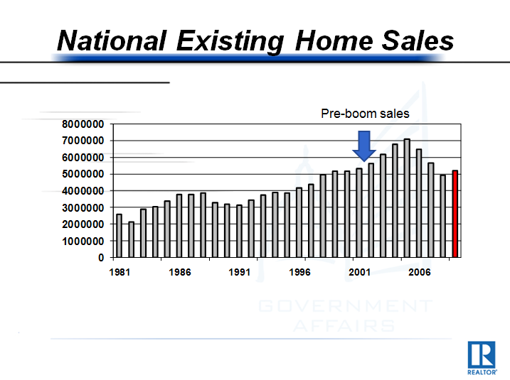 Chief Economist For National Association of Realtors spins optimism