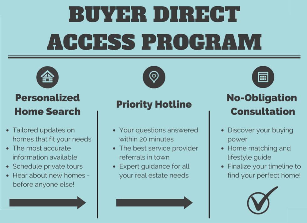 Buyer Direct Access Program