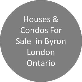 Get All the houses and Condos For Sale in Byron London Ontario