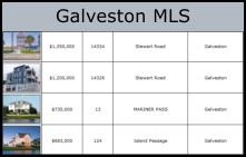 Galveston MLS Search
