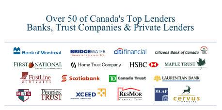 Canadian Top Lenders