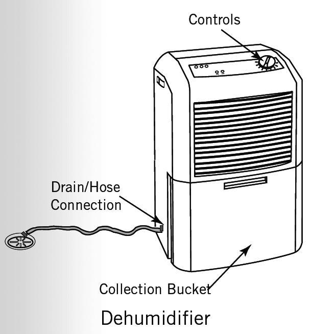 humidity control n basement