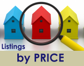 Listings by Price