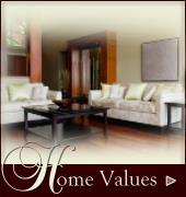 Find out your home's current market value