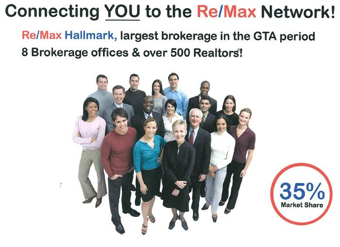 Re/Max Network Share