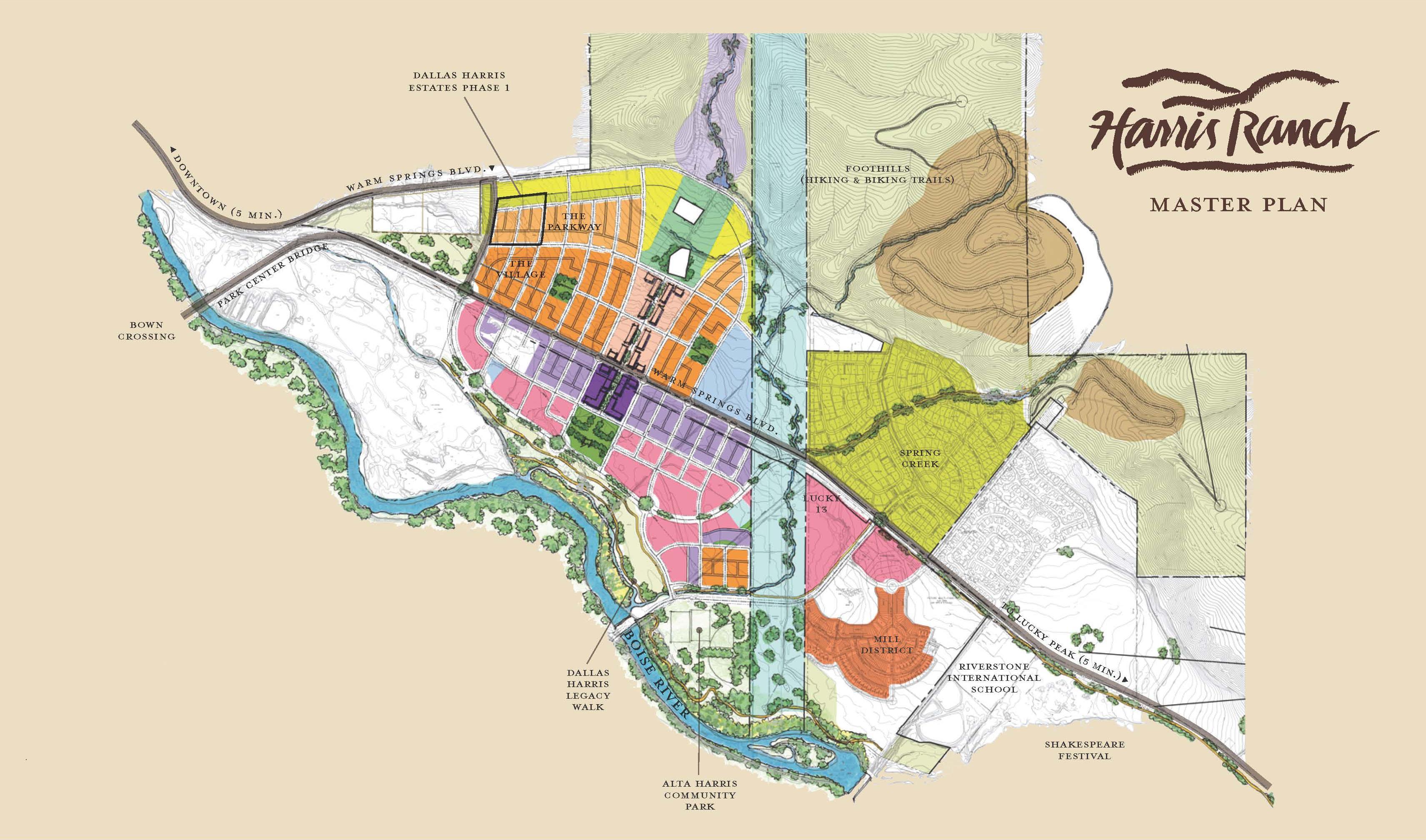 Harris Ranch Master Plan