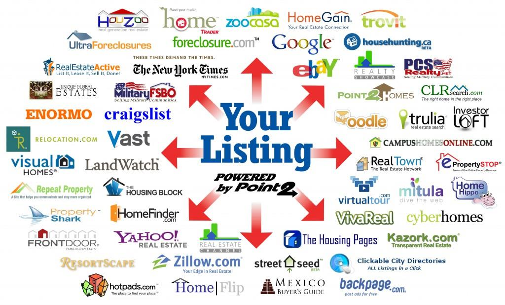 If Youu0027re Serious About Selling Your Property And Would Like To Know More  About My Special Marketing Plan To Get Your Home Sold For The Best Price In  The ...